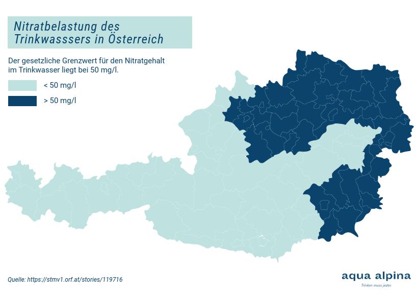 Grafik Nitratbelastung In Österreich