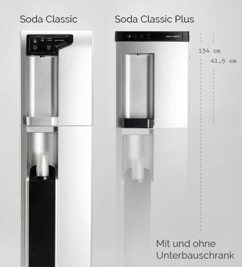 Produktbild Soda Classic und Soda Plus von aqua alpina mit Maßen