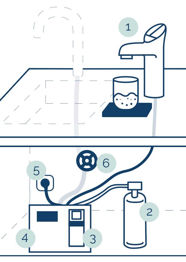 Anforderungen Zip Hydrotap Details Ziffern